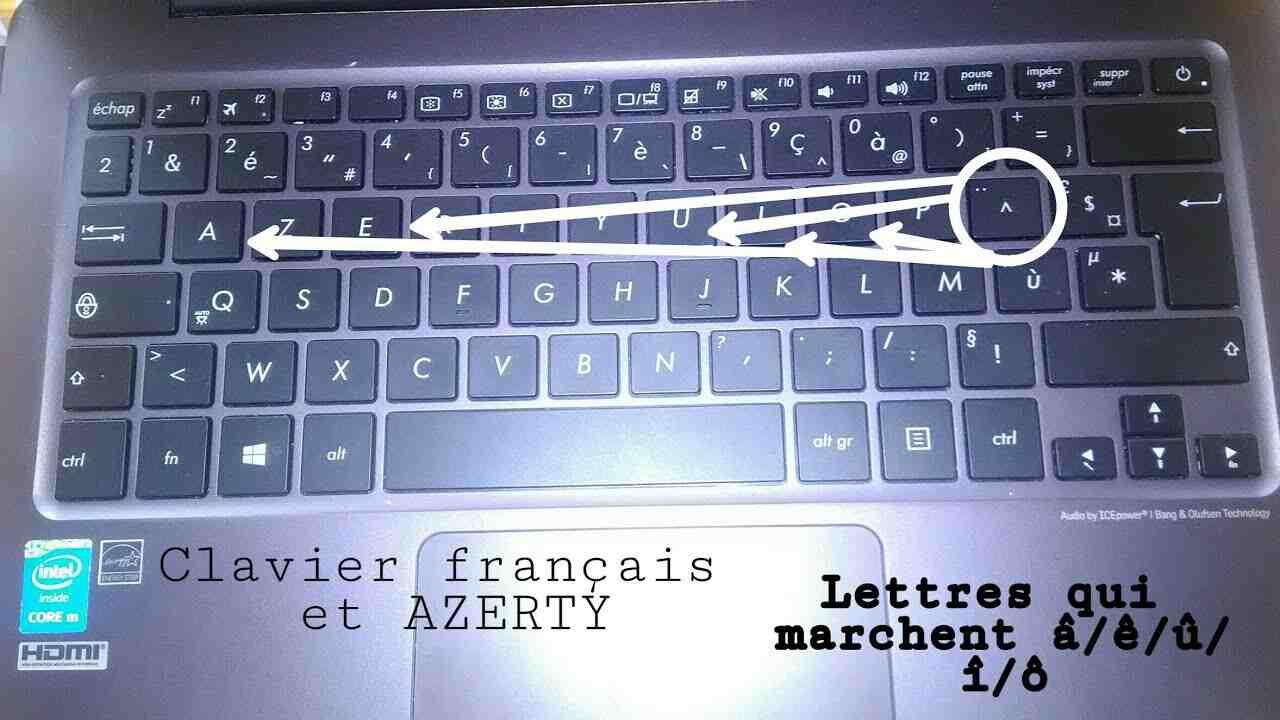 Comment écrire un message sur mon ordinateur?