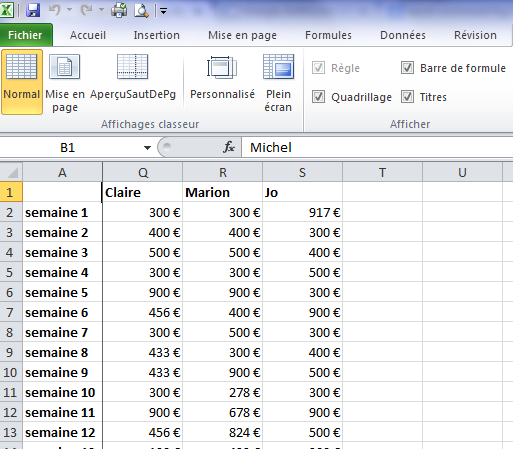 Comment afficher les titres des colonnes dans Excel ?