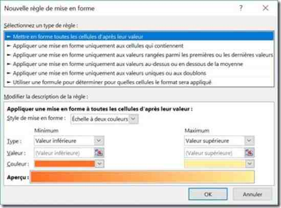 Comment définir le formatage automatique?