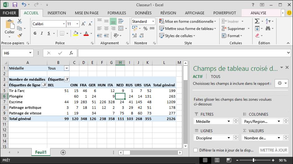 Comment déplacer des données vers une autre page?