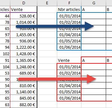 Comment faire un Vlookup dans Excel ?