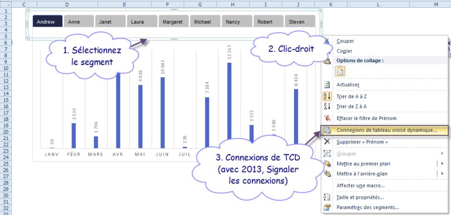 Comment faire un titre dynamique Excel ?
