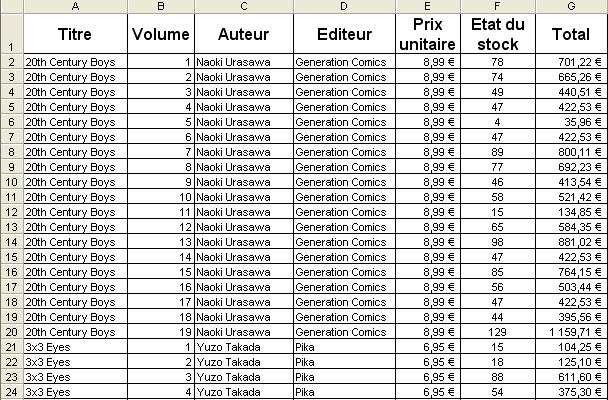 Comment faire une table gratuite?