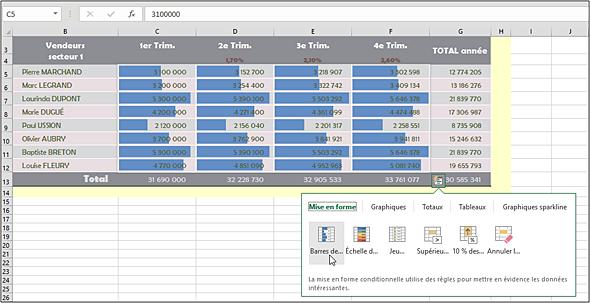 Comment reproduire le formatage d'une feuille de calcul Excel?