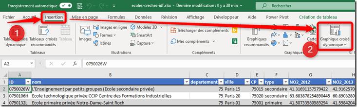 Comment titrer un graphique Excel?