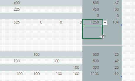 Comment faire glisser une formule Excel vers le bas ?