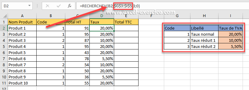 Comment le montant total est-il calculé dans Excel ?