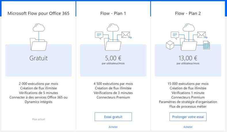 Quel est le prix de Microsoft Office ?
